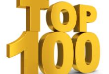 top 100 athletes