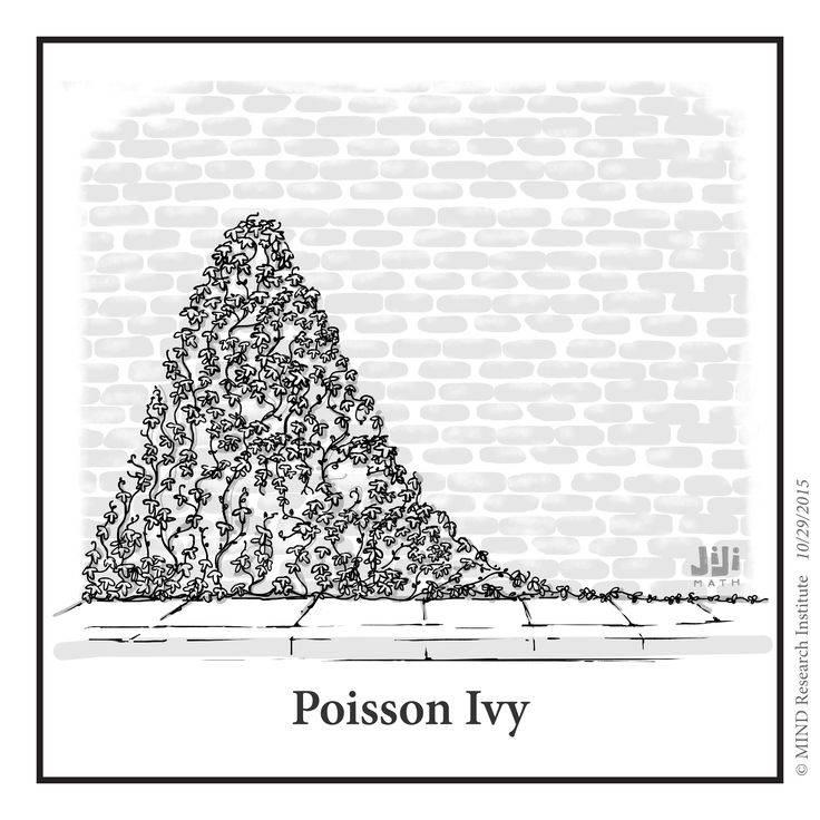 Poisson Ivy