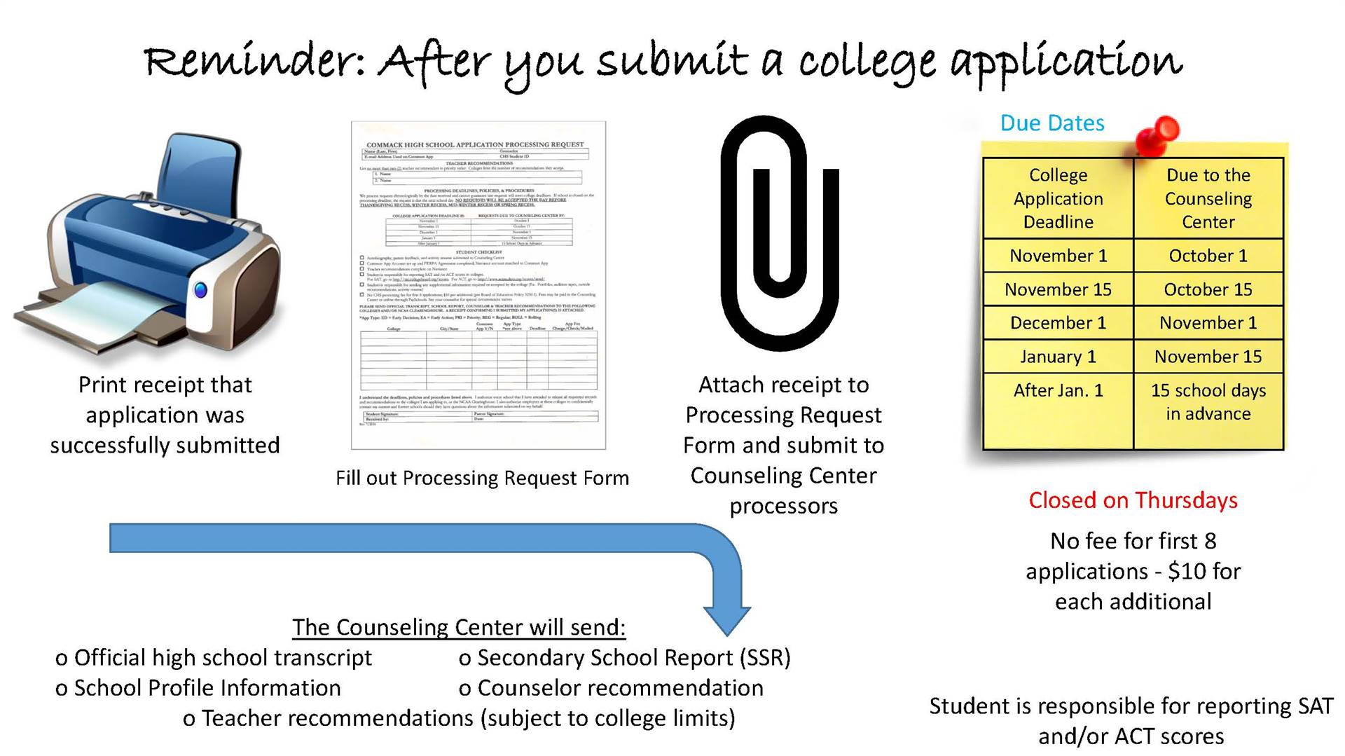 ferpa form queens college  College Application Processing